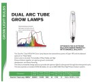 MH and HPS Dual Arc Tube Bulb 1000W thumbnail